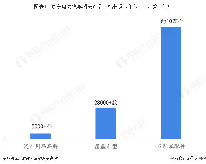 http://www.110tao.com/dianshangyunying/18953.html