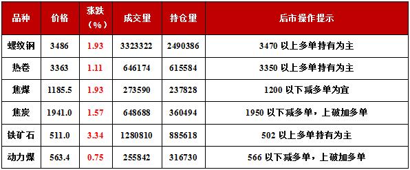 华光股份股吧 1月4日期市收市报道