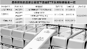 """以岭药业股票""""长跑""""三年多 3只黄金ETF终获批"""