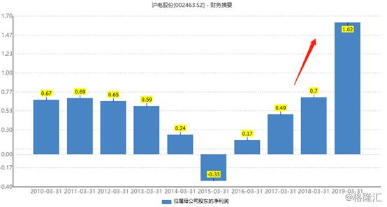 华为手机产业链的投资机会