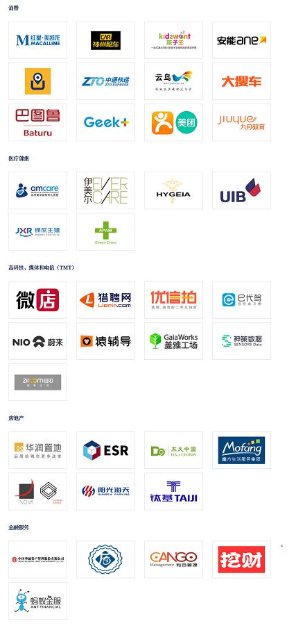 华平中国投资项目一览(来源:官网)