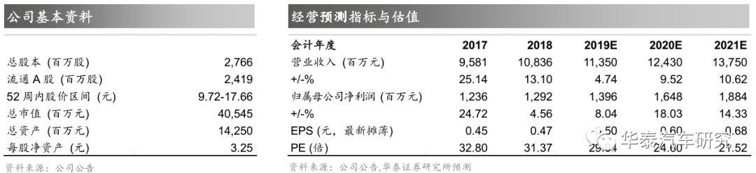 三花智控(002050):再獲寶馬認可,新能源業務訂單飽滿【華泰汽車研究】