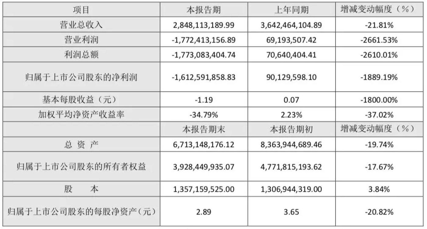 http://www.reviewcode.cn/yanfaguanli/33516.html