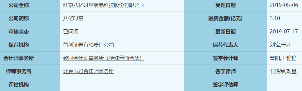 http://www.shangoudaohang.com/chuangtou/168906.html