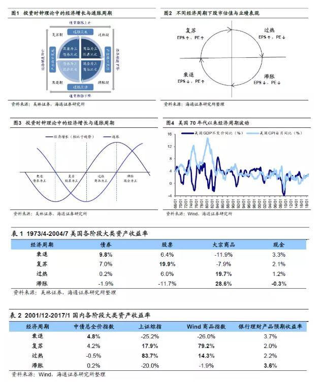 http://www.qwican.com/caijingjingji/999883.html