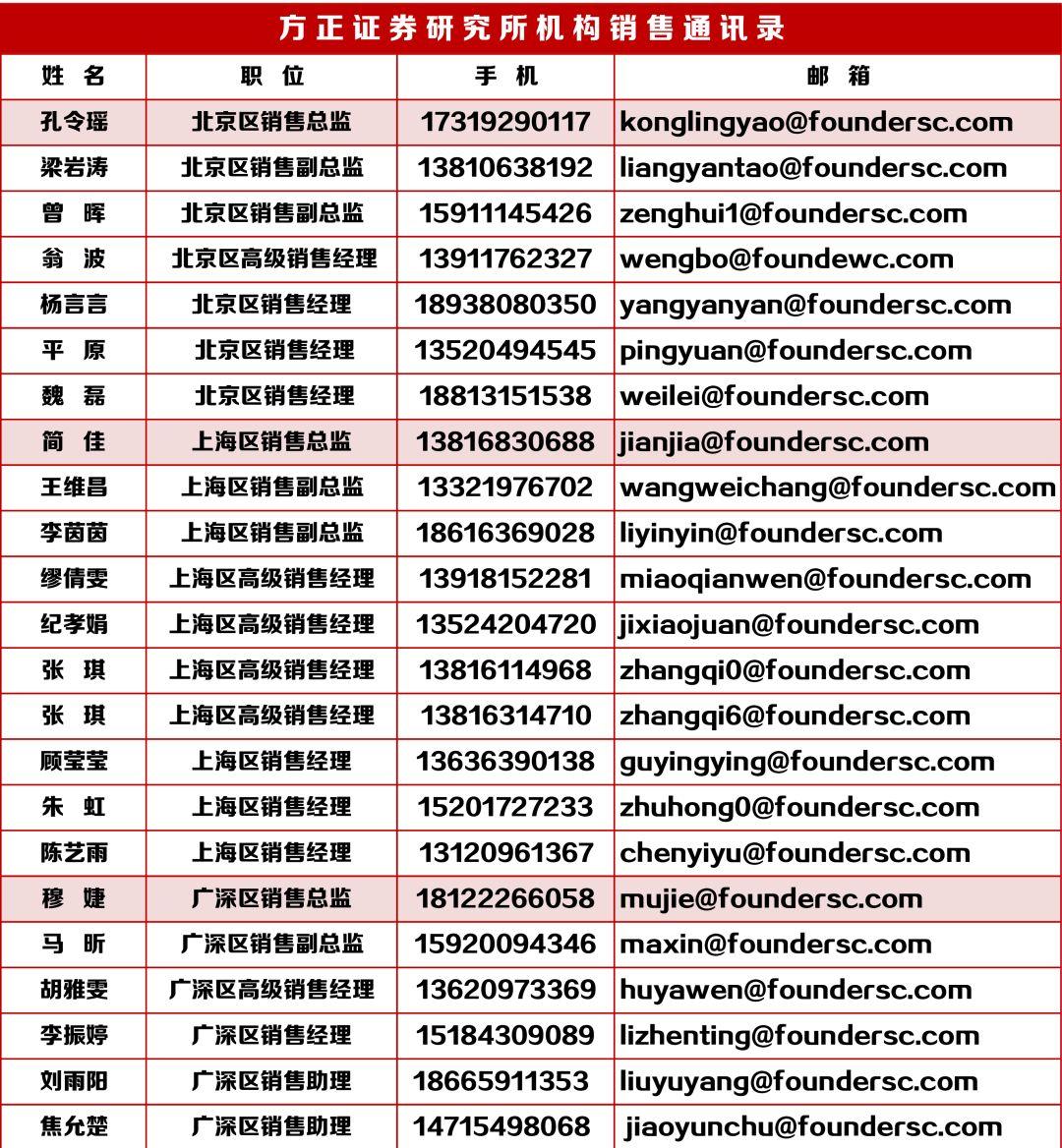 http://www.zgmaimai.cn/huagongkuangchan/125810.html