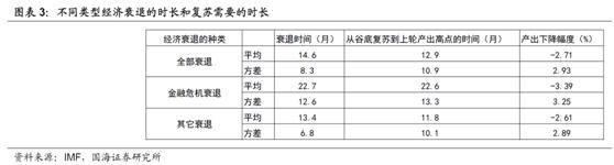 一图一文:中国经济会出现资产负债表型衰退吗?(思维导图收藏版