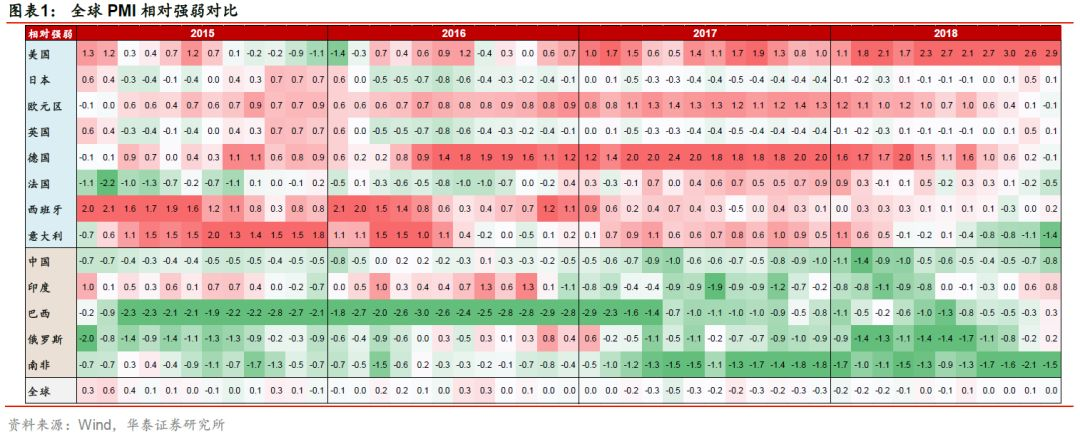 一图一文:2019年债券市场十大投资主题(思维导图收藏版)
