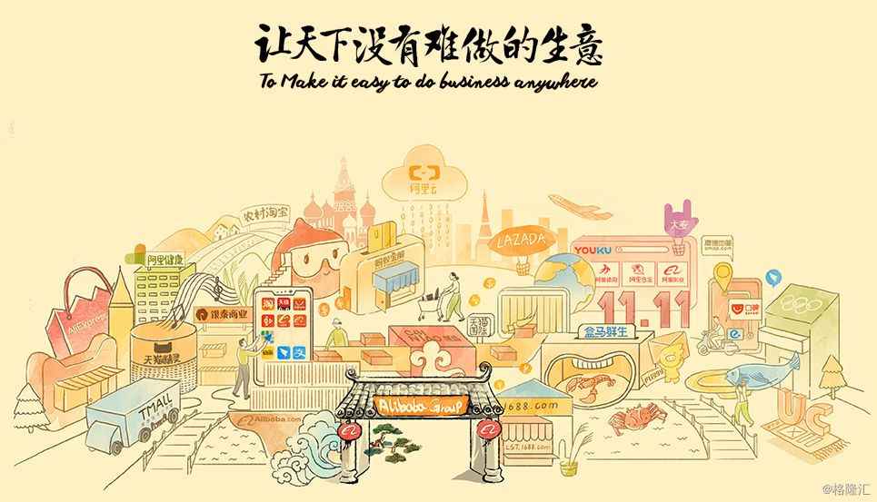 http://www.110tao.com/dianshangrenwu/18980.html
