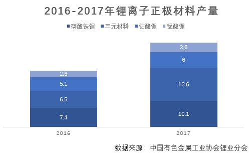 曾经中国西服第一品牌 成为全球最大锂电材料供