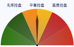 天坛生物(600161)股票行情