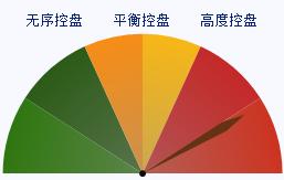 中材国际(600970)股票行情