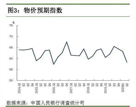 """央行:42.4%的受调查者认为""""形势严峻,就业难""""或""""看不准"""""""
