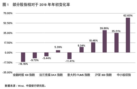 中国银行首席:高度重视新形势下人民币国际化新契机-xm外汇交易怎么样