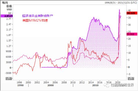 付鹏:印钞一定通胀?货币创造到消失的秘密_布林线怎么看