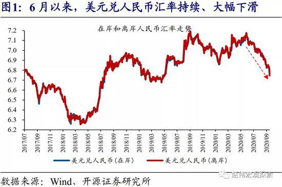 赵伟:人民币升值或已近尾声-外汇官方返佣平台