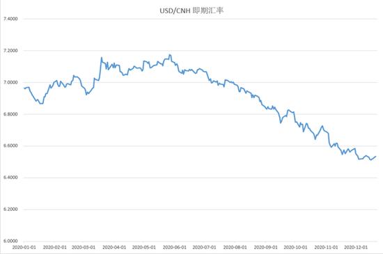 汇率对冲利器 人民币备兑期权策略探讨-外汇112