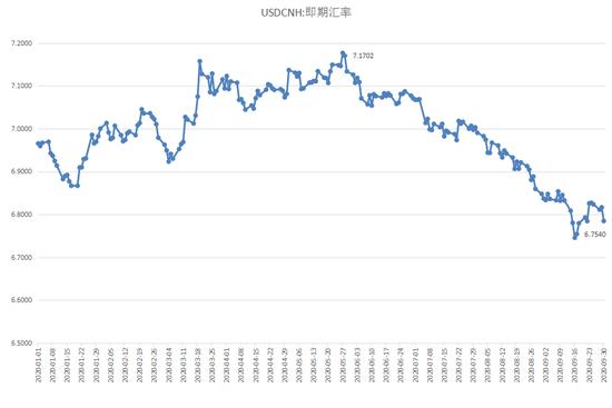 从经典中寻找机会:人民币价差期权策略探讨_CGTRADE