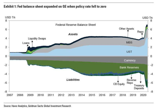 中美央妈宽松背后有何不同?高盛:唯有中国能再次拯救全球经济|金投网