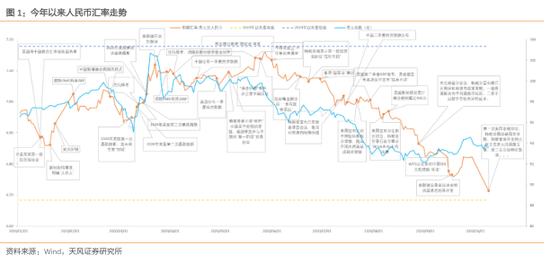 人民币汇率升值对利率意味着什么?+外汇代理网