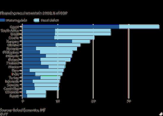 被疫情点燃的全球刺激狂潮 将如何收场?+全球外汇交易