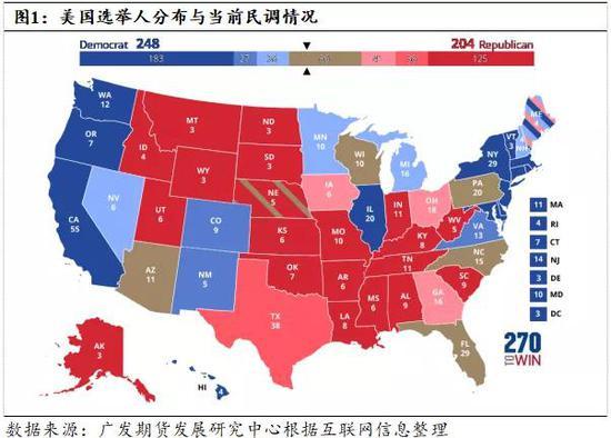 """美国2020年总统大选能否再现""""黑天鹅""""?+武汉配资网"""