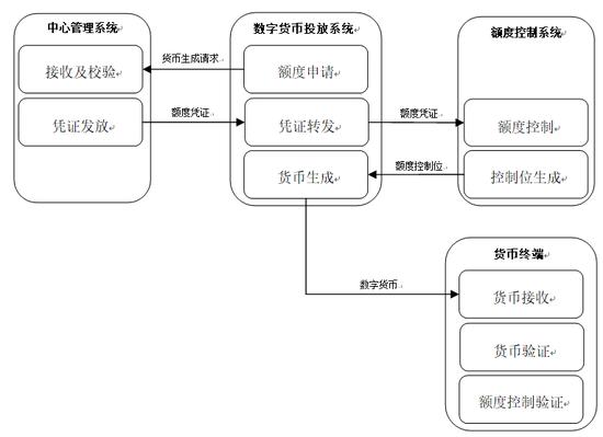 图片来源:笔者根据相关专利公示内容进行适当简化后自行绘制。
