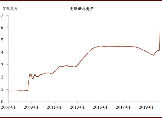 美联储紧急投放至少1.5万亿美元以应对市场波动-rsi相对强弱指标