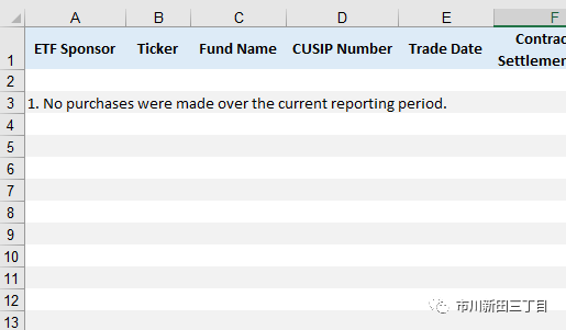 看一看、瞧一瞧 美联储的购债计划进行得咋样了?,外汇监管机构