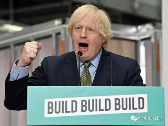"""约翰逊宣布""""新政"""" 拟斥资数十亿英镑用于基础设施建设,亚马逊市值蒸发"""