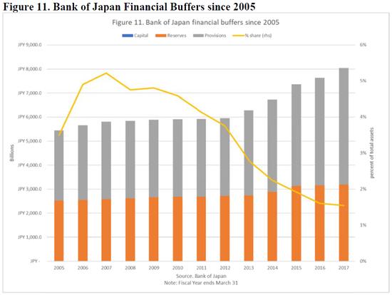后危机时代谈作为财政收入的铸币税:解剖日本央行-香港黄金交易平台
