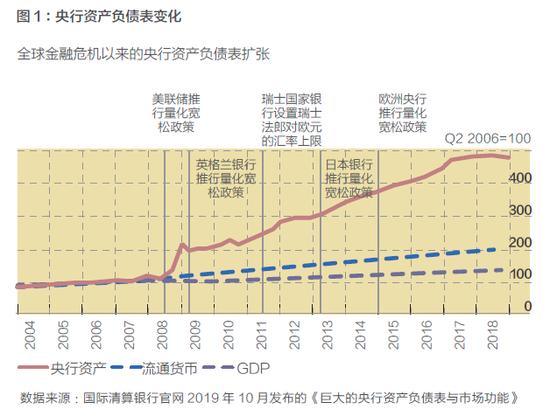 肖远企:后危机时代全球货币政策之透视_外汇保证金交易平台