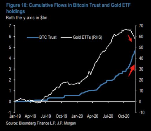 不仅是普通投资者 连央行也抛弃黄金了-外汇走势图