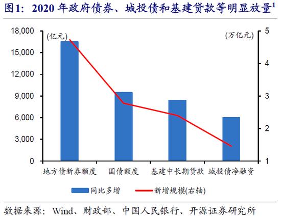"""赵伟:2021年,信用""""收缩""""之年_久久外汇"""