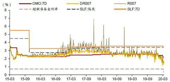 利率走廊的初心与演变(上)|欧元汇率走势