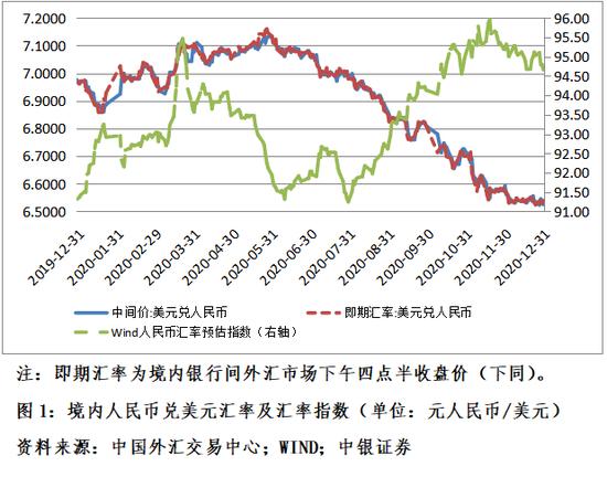 管涛:如何看待人民币升值对我国外贸出口的影响-外汇如何开户