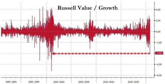 外汇市场下一个焦点 会是套利交易吗?_外汇交易本质
