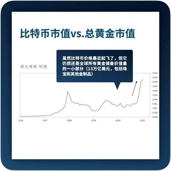 清爽翻译版|达利欧:比特币就像是一个未来深不可知的长期期权_xdxex财经_xdxex网