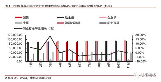 中信明明:降准将至 债券配置需求走强-澳元走势k线图