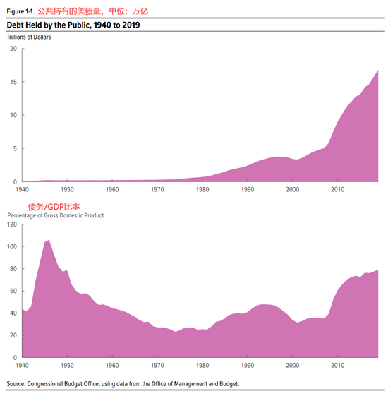 美联储迈向全球央行:欲戴其冠 必承其重,1公斤等于多少千克
