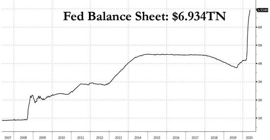 美联储搅动市场的有形之手:两天买入3.05亿美元ETF|外汇mt4软件