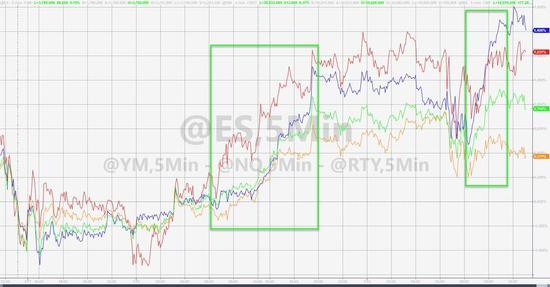 """喜迎""""大手笔""""财长耶伦 金银油回涨、第二大加密货币创新高+外汇交易系统"""