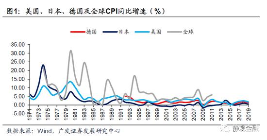 广发宏观:老龄化意味着什么?从日本低通胀谈起,贝克休斯