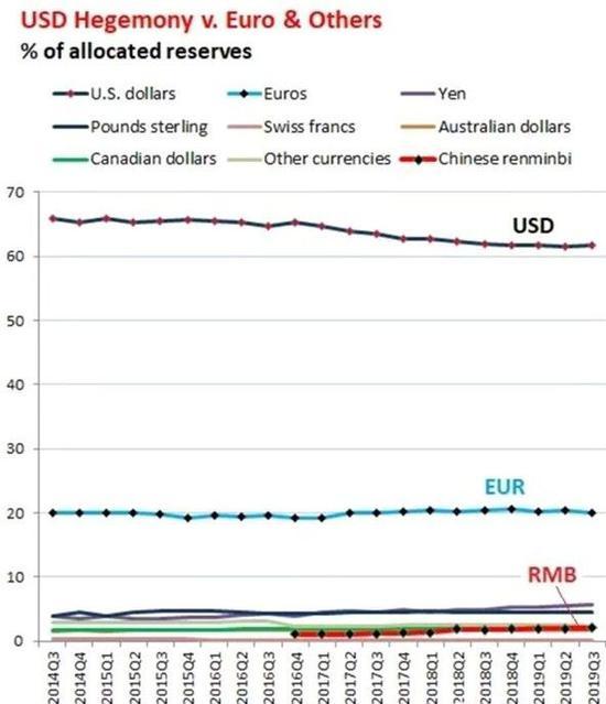 高层频繁发声 IMF对各国央行数字货币态度究竟如何? 高层_LibraNews_LibraNews网