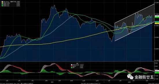 5月汇率资金交易策略速递:人民币进一步贬值空间有限,MT4外汇交易