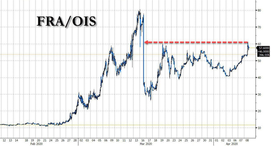 银行流动性危机依然严重 欧美中小型企业快撑不住了+大连外汇开户