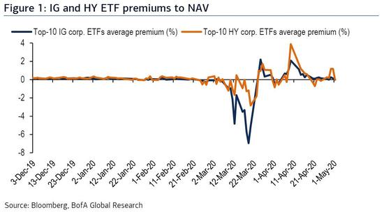 """美联储ETF购买计划存在""""致命弱点""""!,外汇返佣代理"""