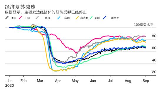 2020年结束前 世界经济还会出现什么问题?,日本发难韩国产业