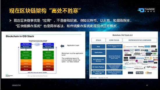 北航教授蔡维德:中国需要发展一个可监管的互链网|监管_LibraNews_LibraNews网