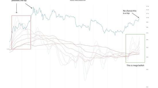 摩根溪合伙人认为比特币价格正向10万美元攀升|摩根溪合伙人_LibraChina_LibraChina